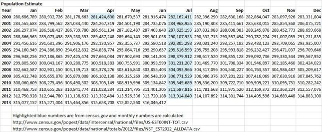 RWF - 20130331 - Population Estimate - 01
