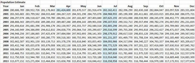 RWF - 20131031 - Population Estimate - 01