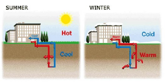 Geothermal-Heat-Pump[1]